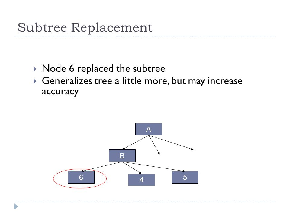 Subtree Replacement Node 6 replaced the subtree