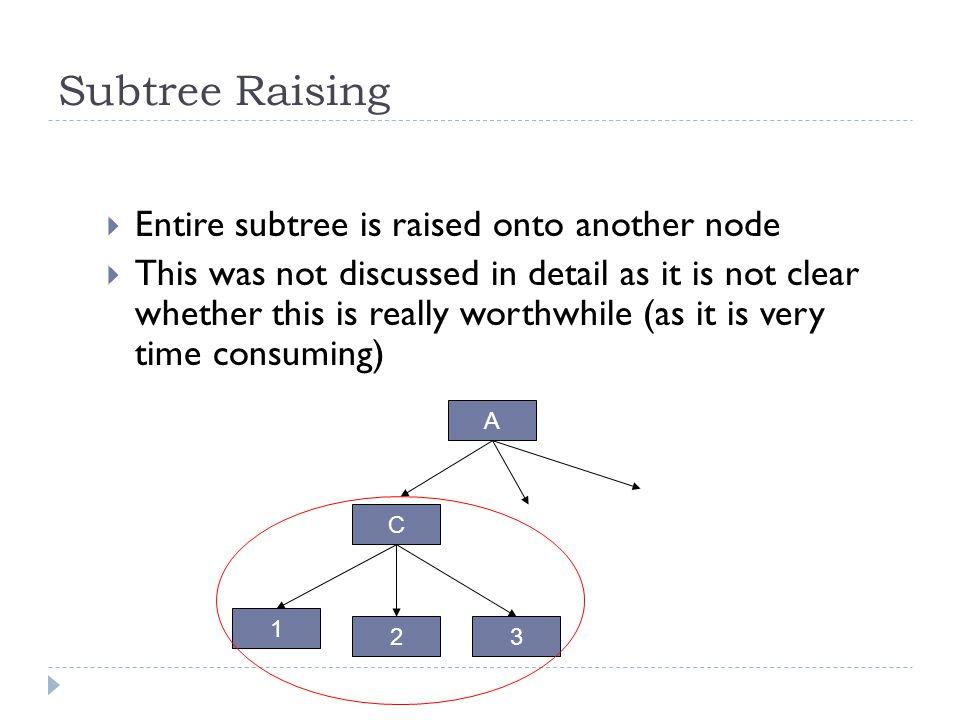 Subtree Raising Entire subtree is raised onto another node