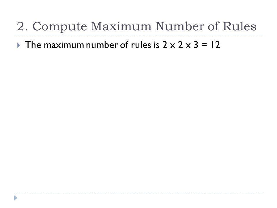 2. Compute Maximum Number of Rules