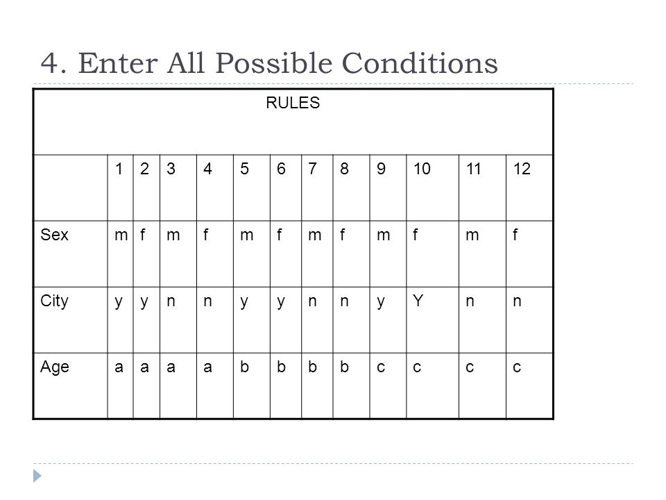 4. Enter All Possible Conditions
