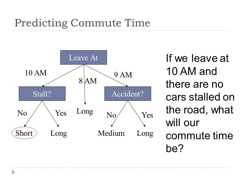 Predicting Commute Time
