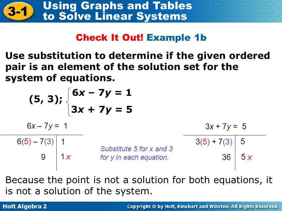 Check It Out! Example 1b Use substitution to determine if the given ordered pair is an element of the solution set for the system of equations.