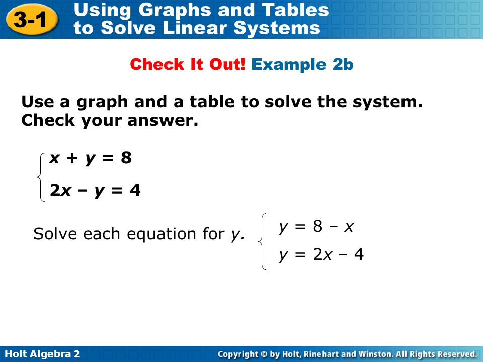 Check It Out! Example 2b Use a graph and a table to solve the system. Check your answer. x + y = 8.