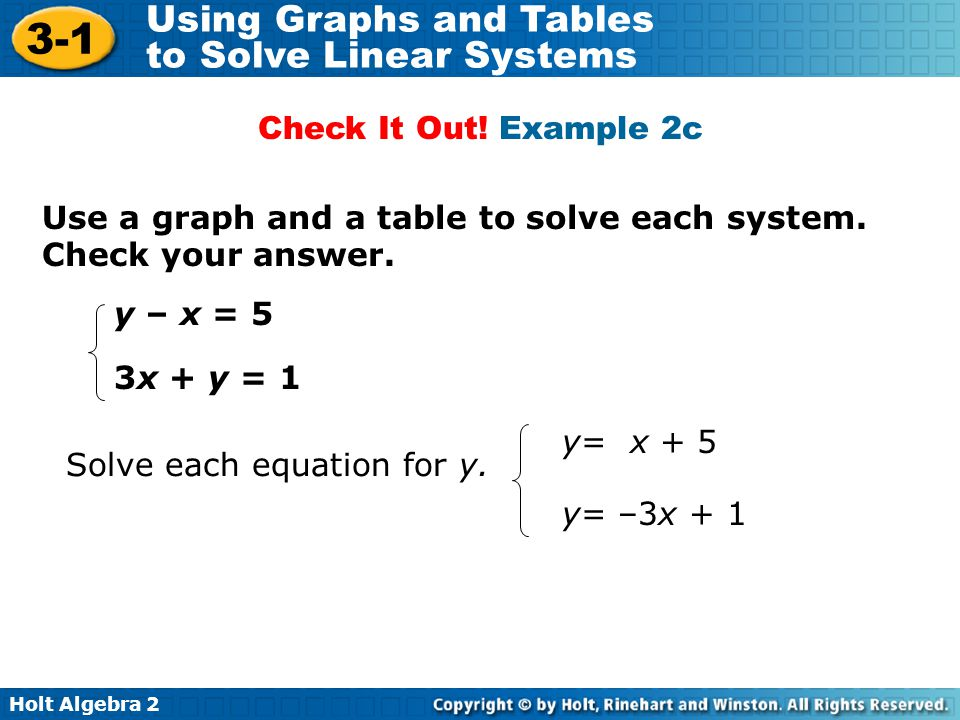 Check It Out! Example 2c Use a graph and a table to solve each system. Check your answer. y – x = 5.
