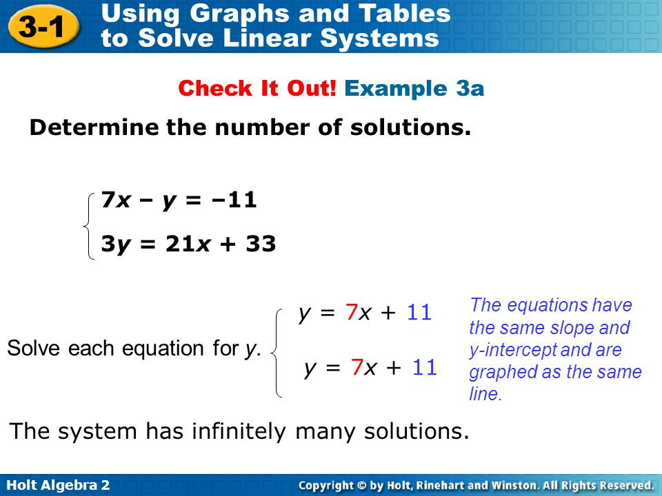 Determine the number of solutions.