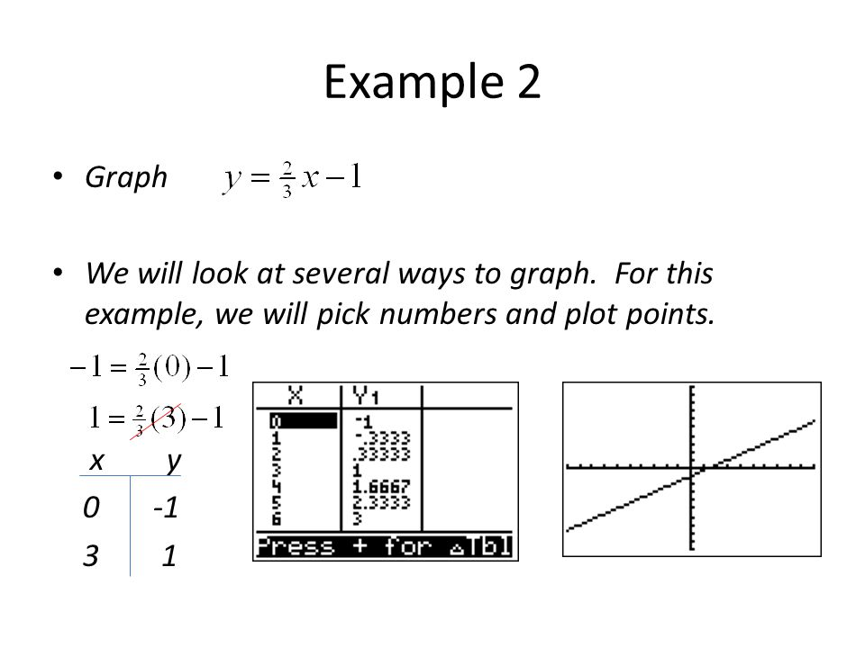 Example 2 Graph. We will look at several ways to graph. For this example, we will pick numbers and plot points.