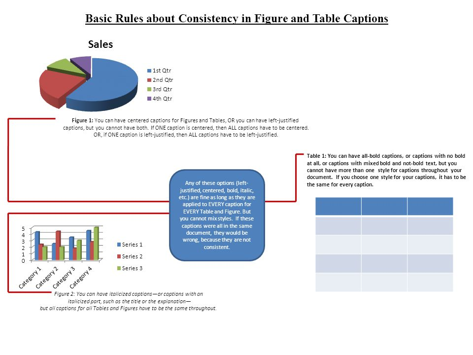 Basic Rules about Consistency in Figure and Table Captions