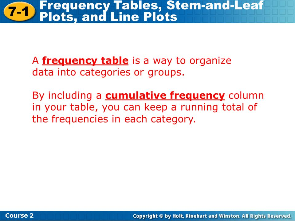 A frequency table is a way to organize data into categories or groups.