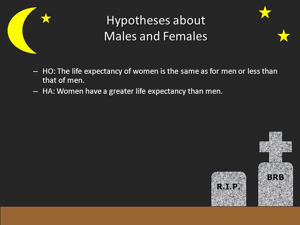 Hypotheses about Males and Females