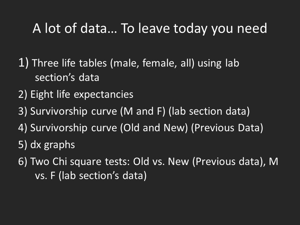 A lot of data… To leave today you need