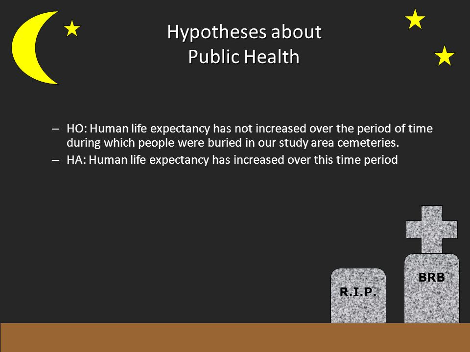 Hypotheses about Public Health