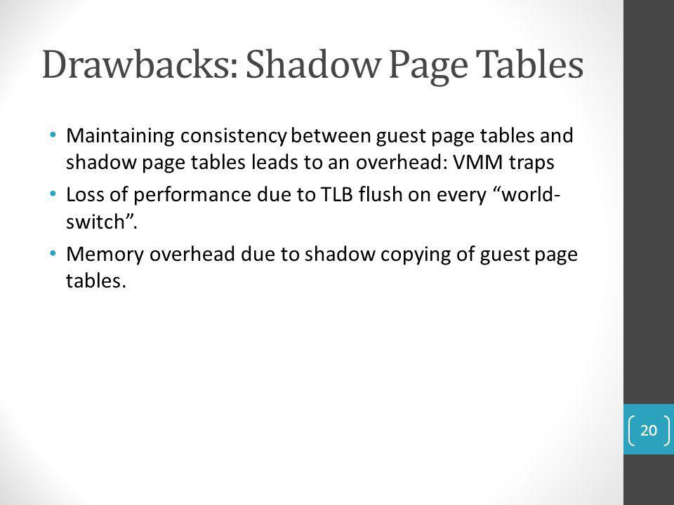 Drawbacks: Shadow Page Tables