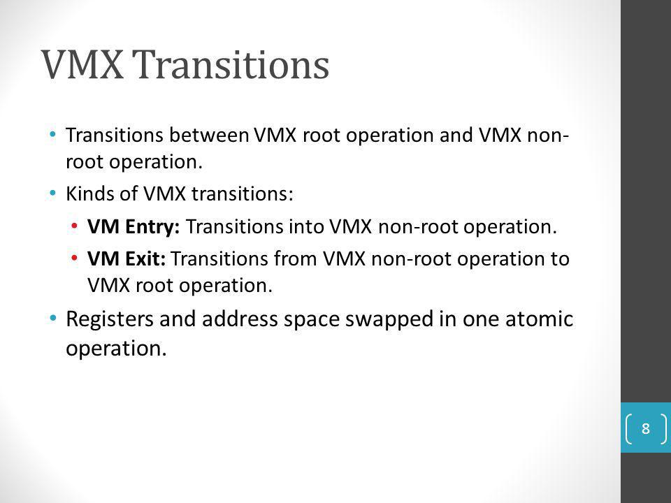 VMX Transitions Transitions between VMX root operation and VMX non-root operation. Kinds of VMX transitions: