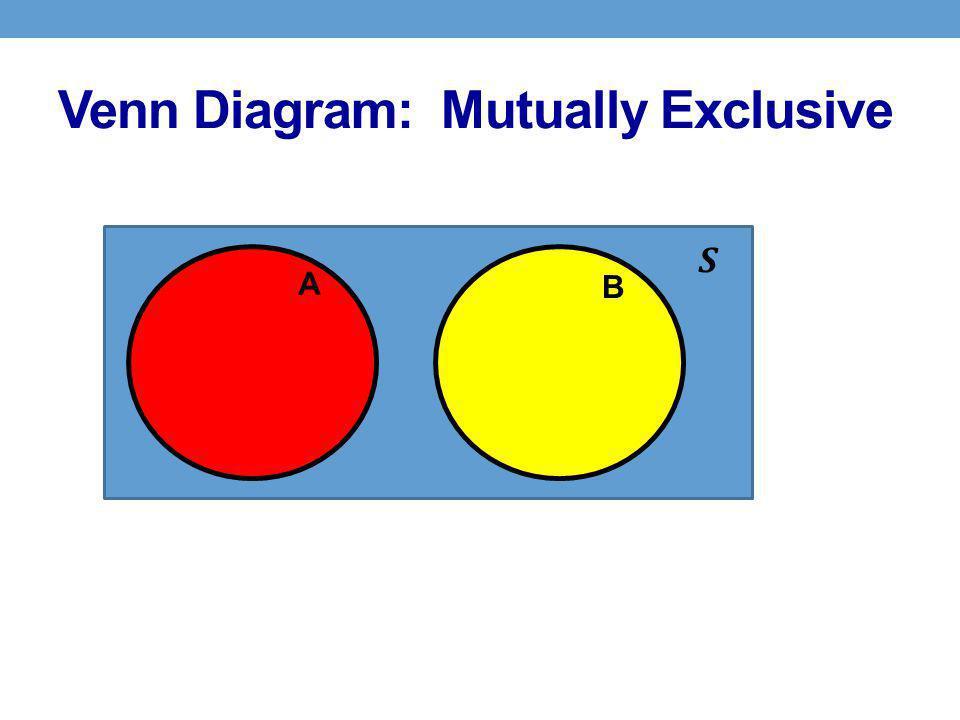 Venn Diagram: Mutually Exclusive