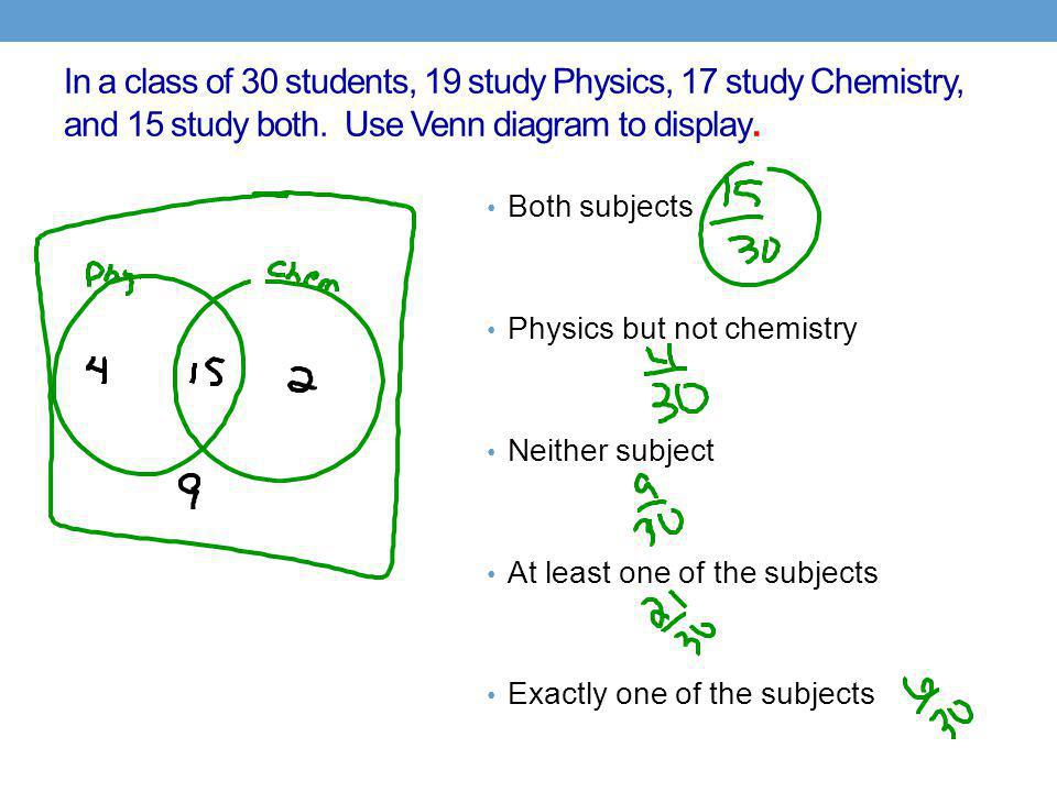 In a class of 30 students, 19 study Physics, 17 study Chemistry, and 15 study both. Use Venn diagram to display.