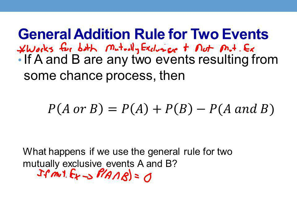 General Addition Rule for Two Events