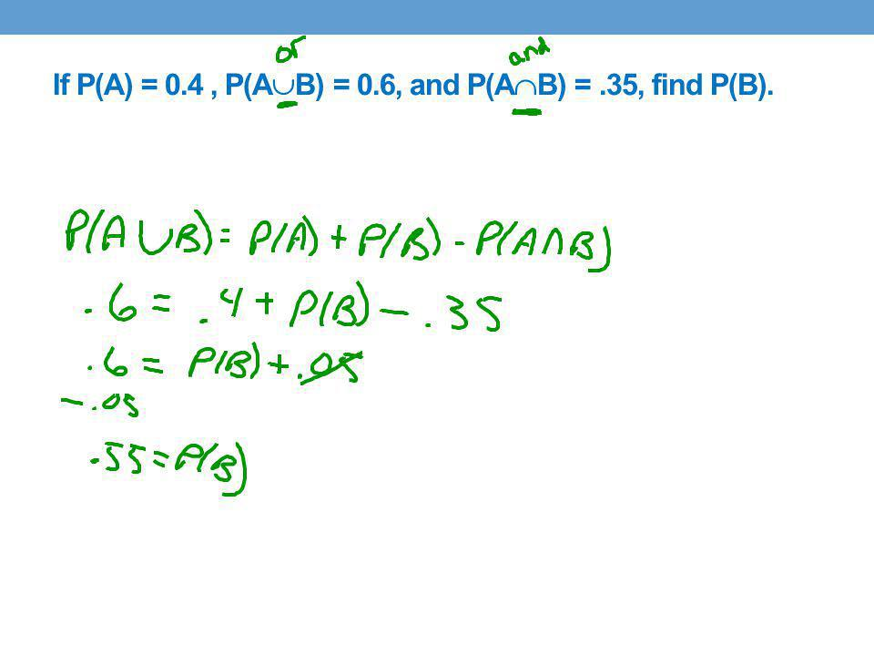 If P(A) = 0.4 , P(AB) = 0.6, and P(AB) = .35, find P(B).