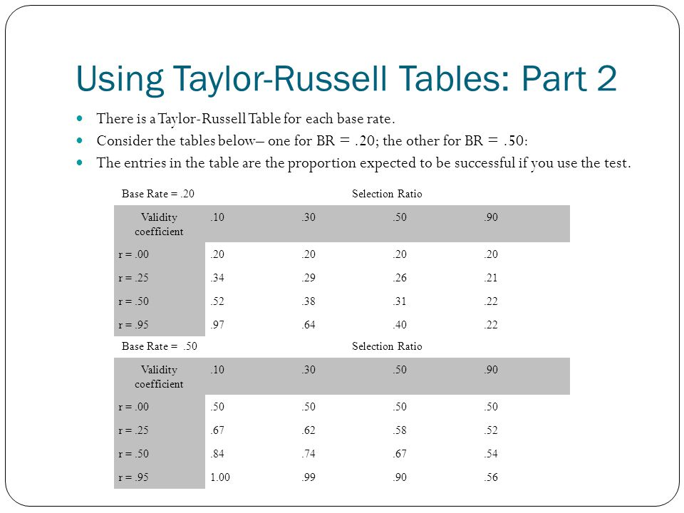 Using Taylor-Russell Tables: Part 2