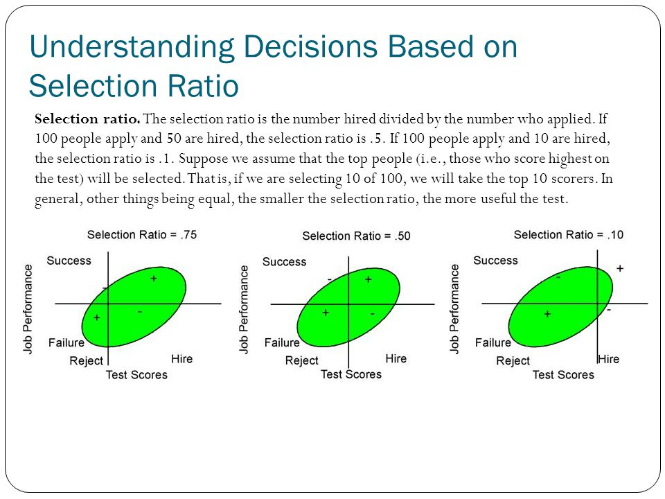 Understanding Decisions Based on Selection Ratio