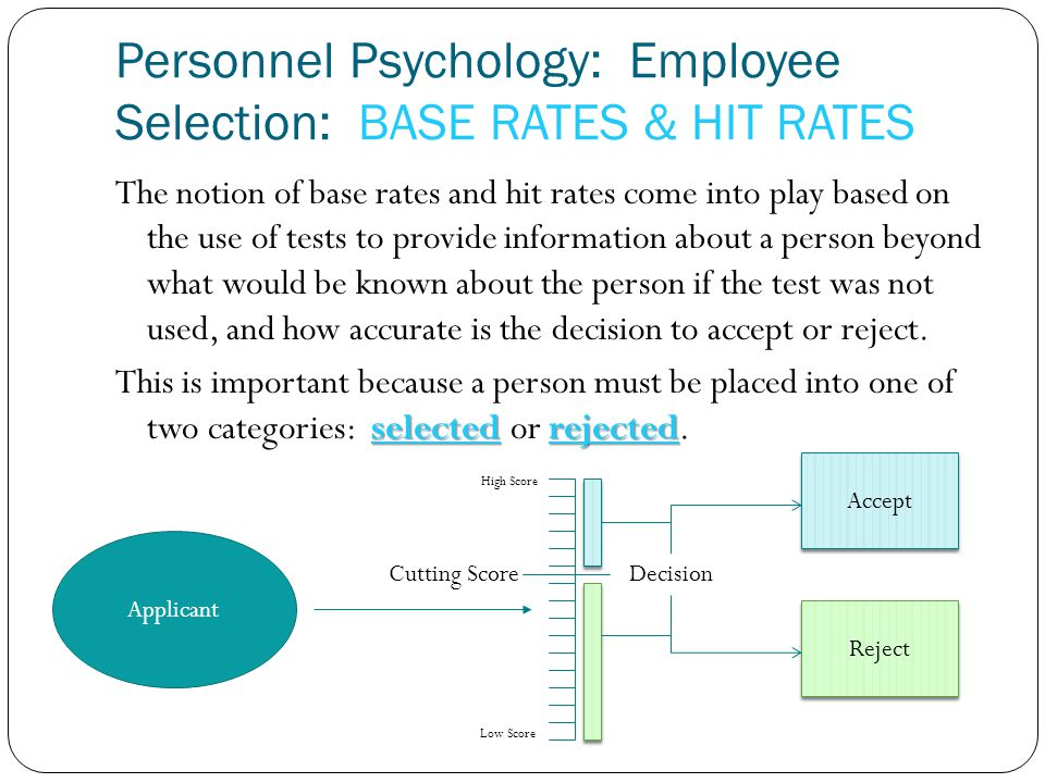 Personnel Psychology: Employee Selection: BASE RATES & HIT RATES
