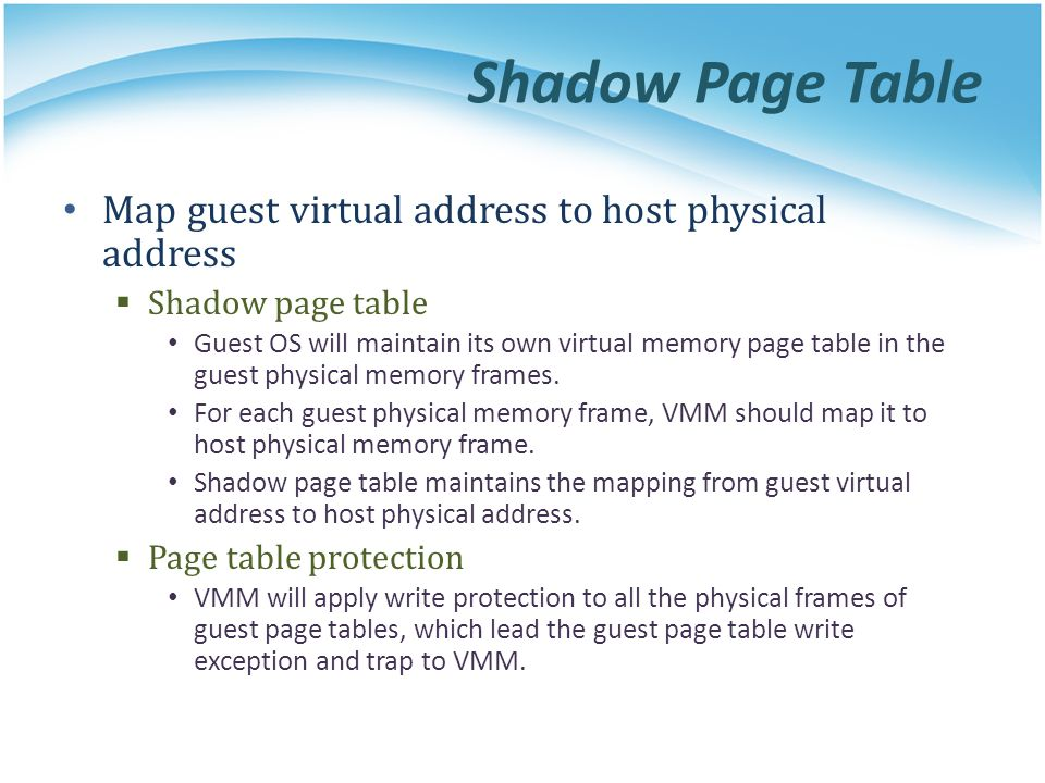 Shadow Page Table Map guest virtual address to host physical address
