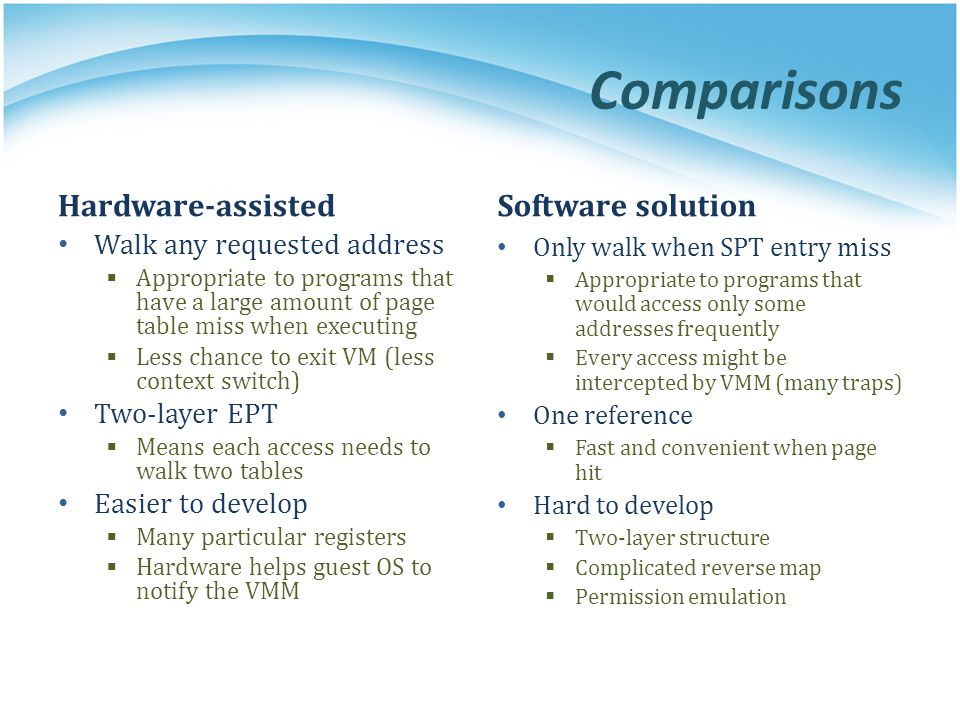Comparisons Hardware-assisted Software solution