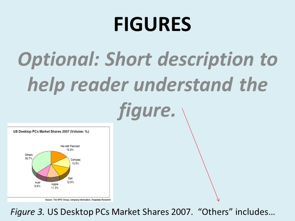 Optional: Short description to help reader understand the figure.
