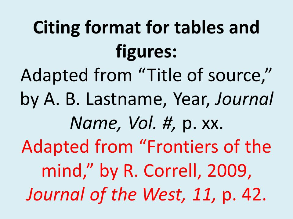 Citing format for tables and figures: Adapted from Title of source, by A.