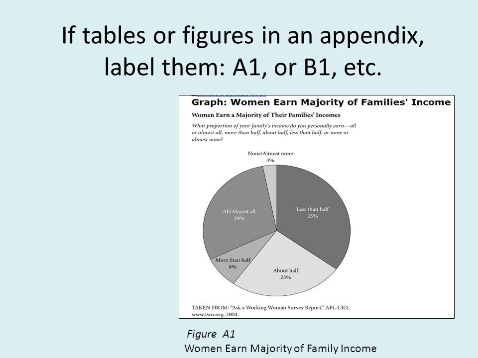 If tables or figures in an appendix, label them: A1, or B1, etc.