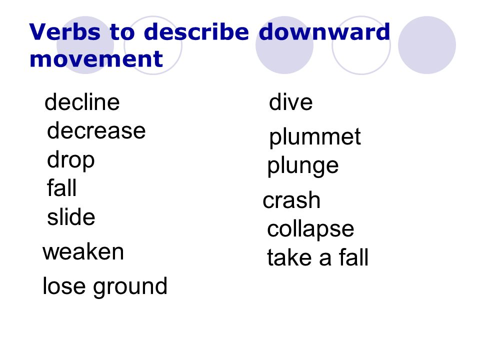 Verbs to describe downward movement