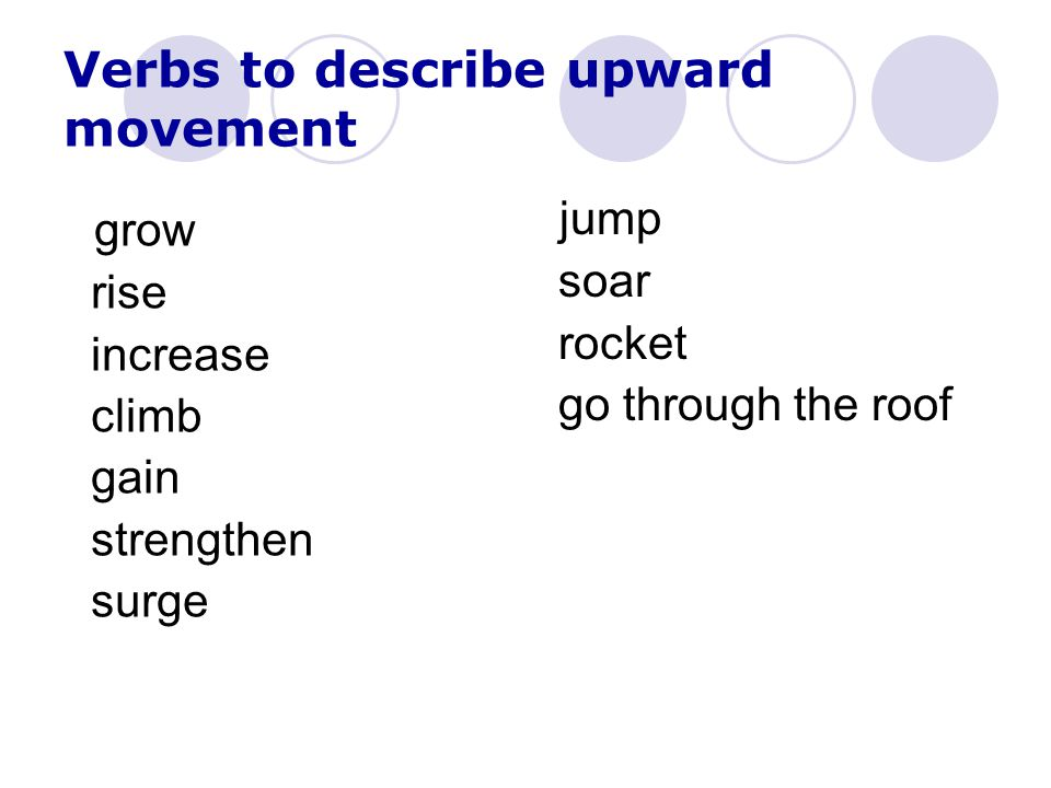 Verbs to describe upward movement