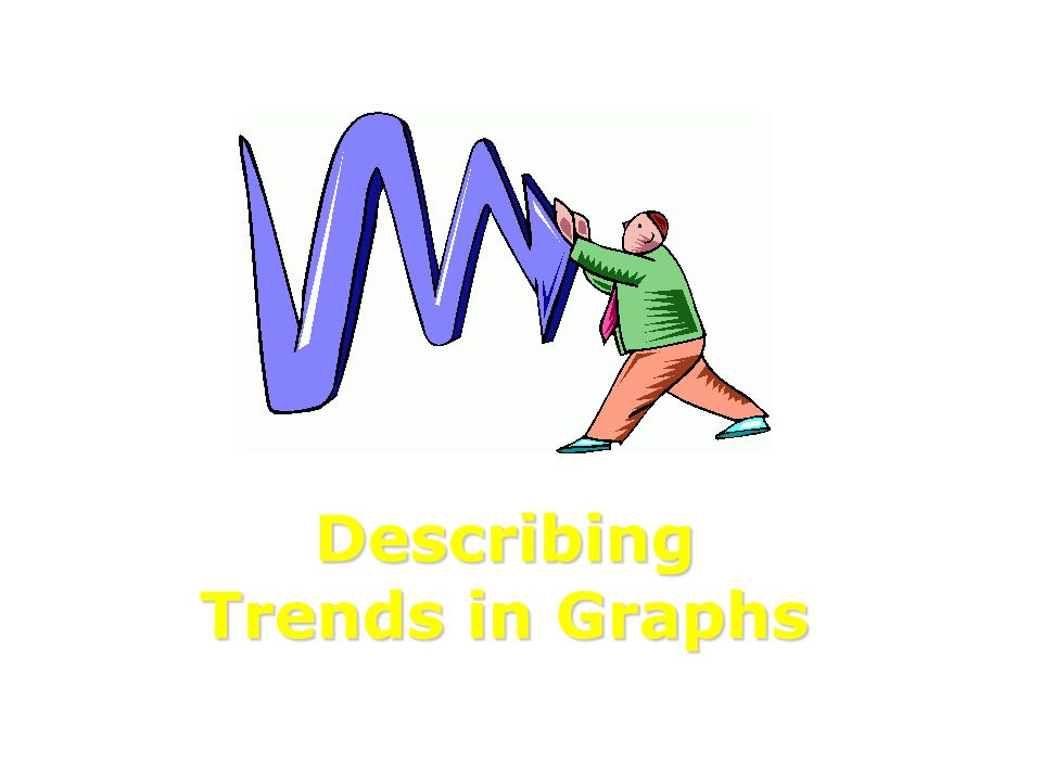 Describing Trends in Graphs