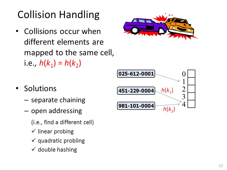 Collision Handling Collisions occur when different elements are mapped to the same cell, i.e., h(k1) = h(k2)