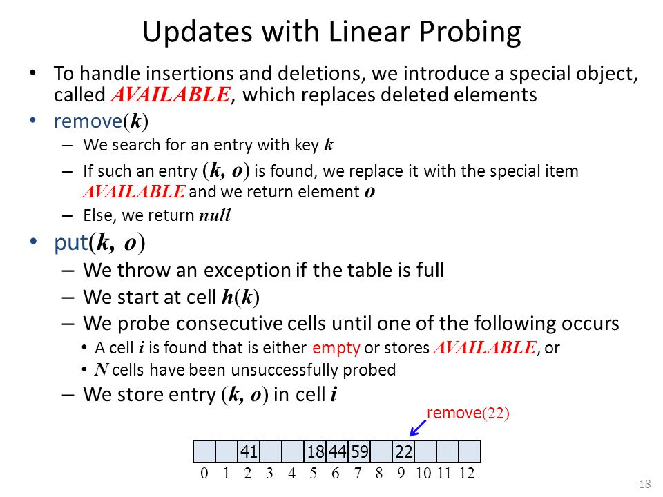 Updates with Linear Probing