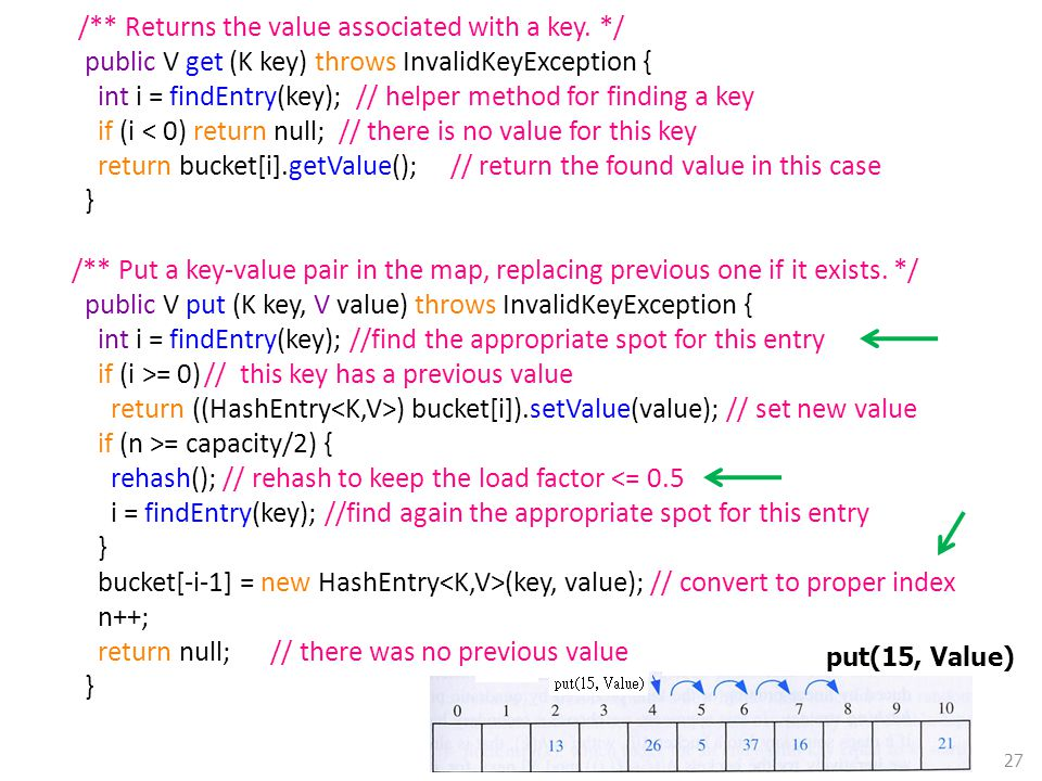 /** Returns the value associated with a key. */