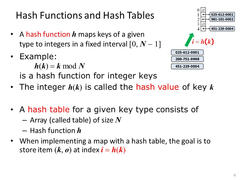 Hash Functions and Hash Tables
