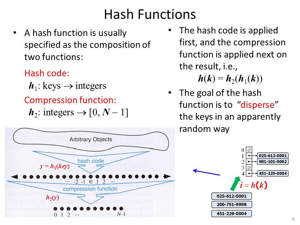 Hash Functions Hash code: h1: keys  integers
