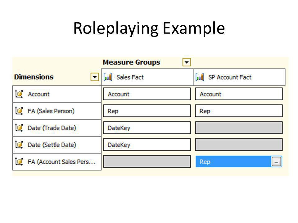 Roleplaying Example