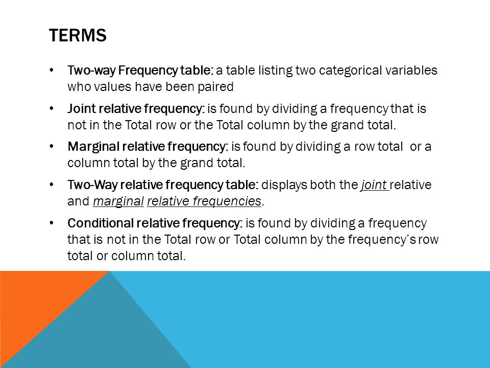 Terms Two-way Frequency table: a table listing two categorical variables who values have been paired.