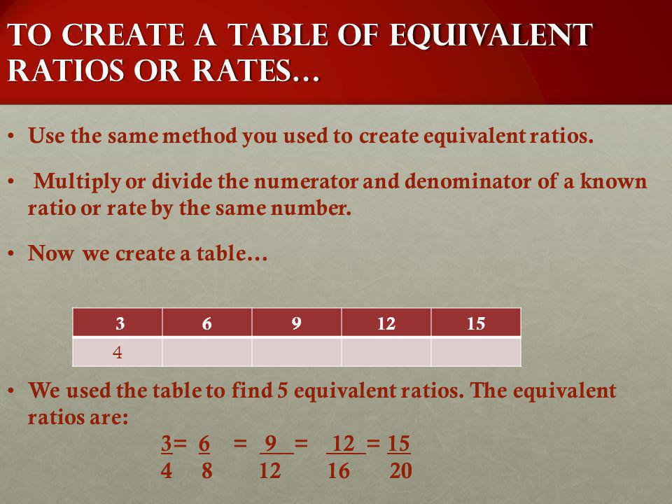 TO create a table of equivalent ratios or rates…