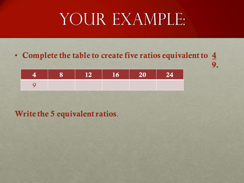 Your example: Complete the table to create five ratios equivalent to 4