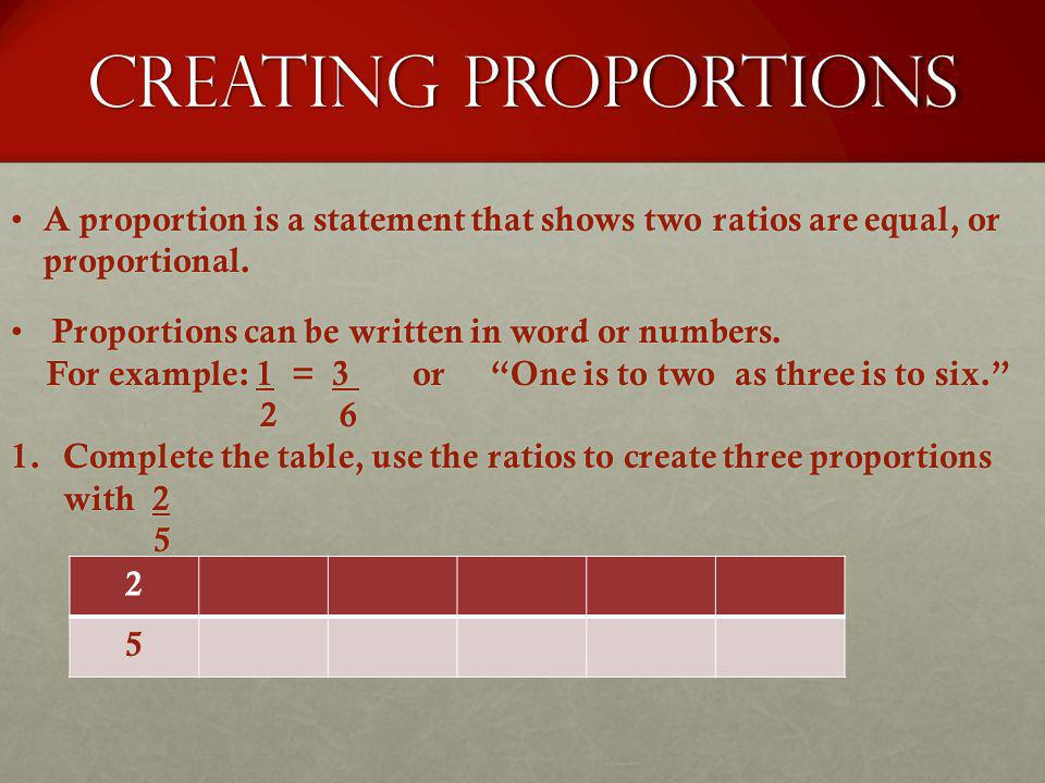 Creating Proportions A proportion is a statement that shows two ratios are equal, or proportional.
