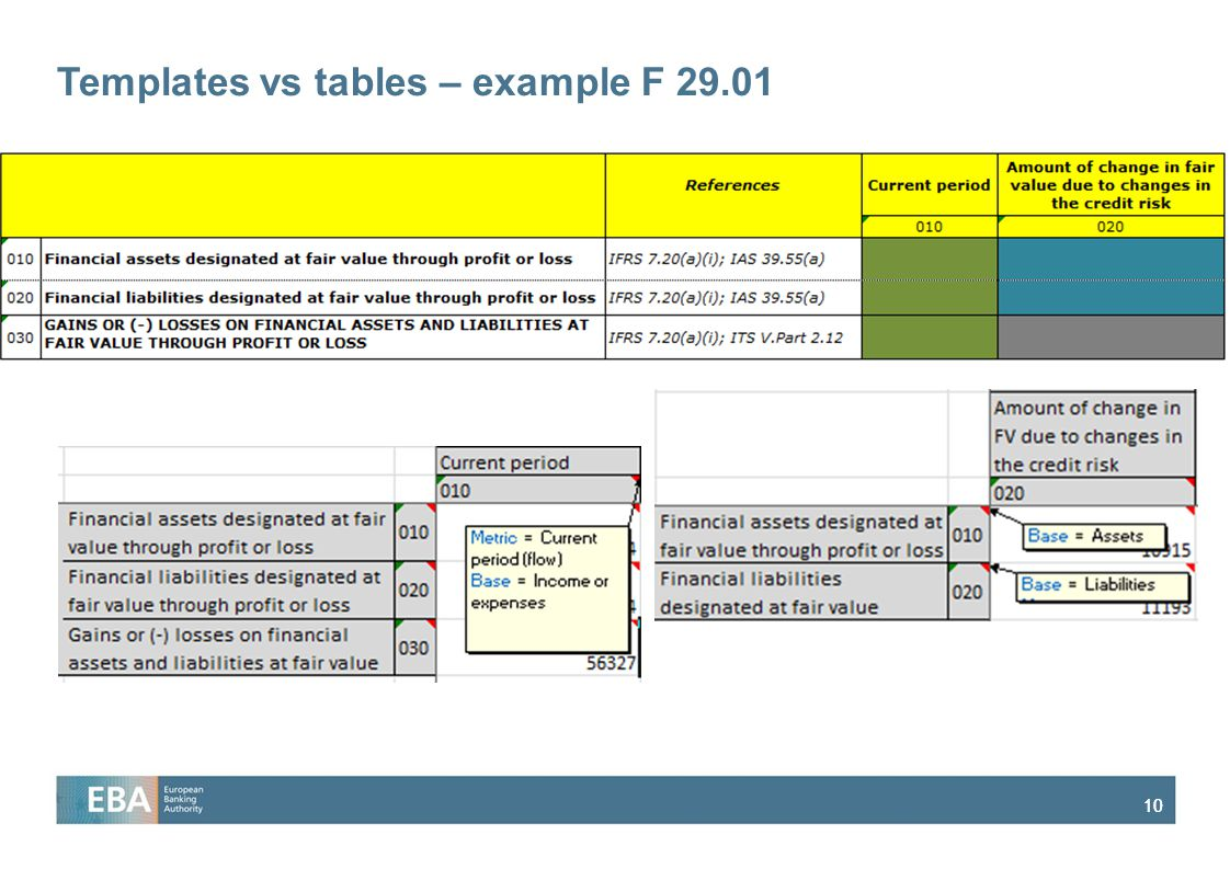 Templates vs tables – example F 29.01
