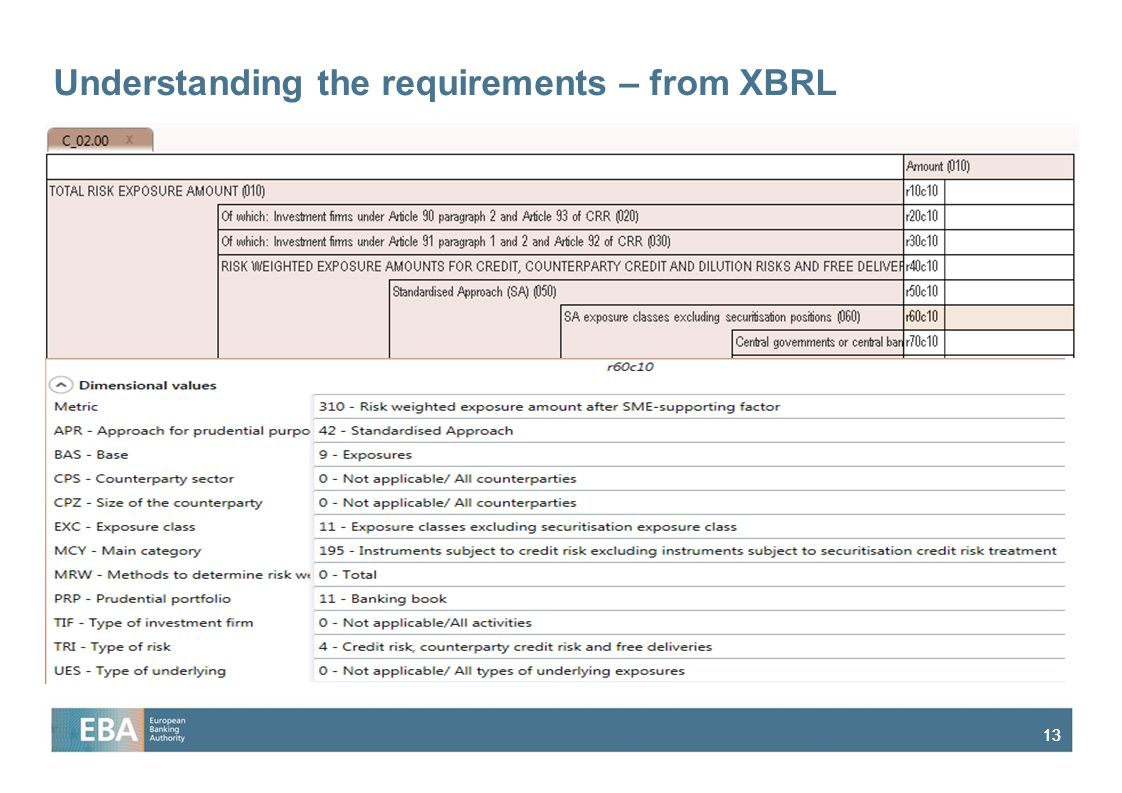 Understanding the requirements – from XBRL