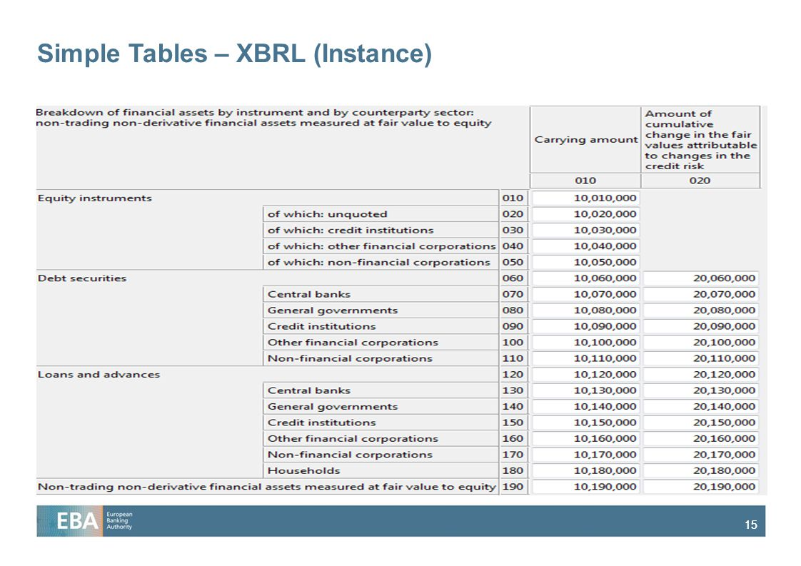 Simple Tables – XBRL (Instance)