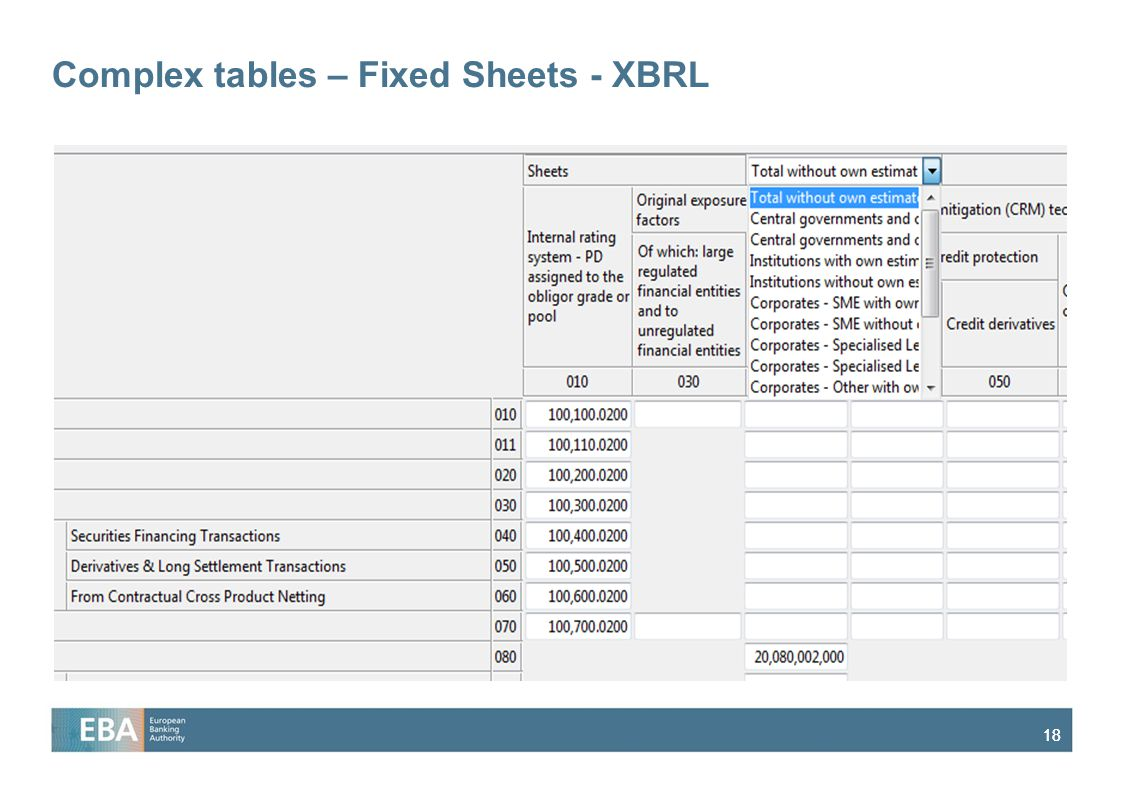 Complex tables – Fixed Sheets - XBRL