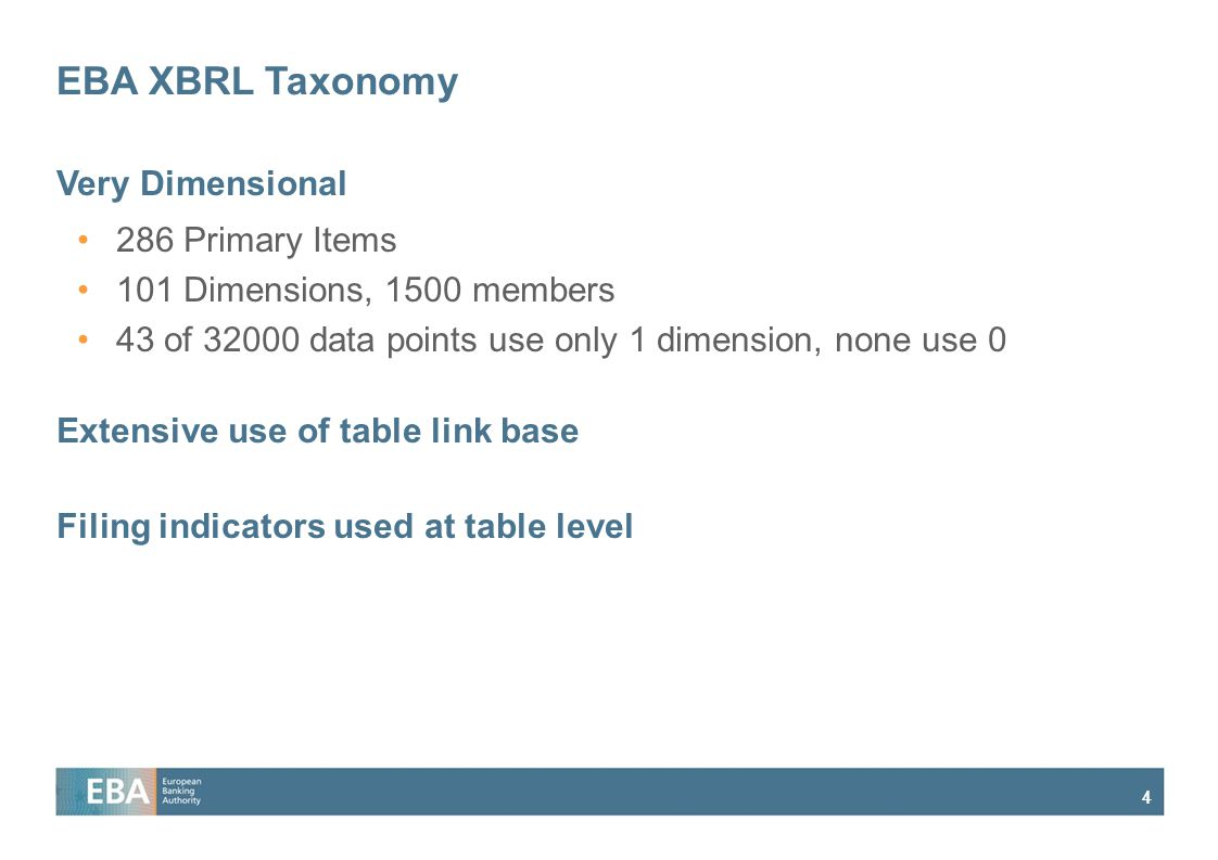 EBA XBRL Taxonomy Very Dimensional 286 Primary Items