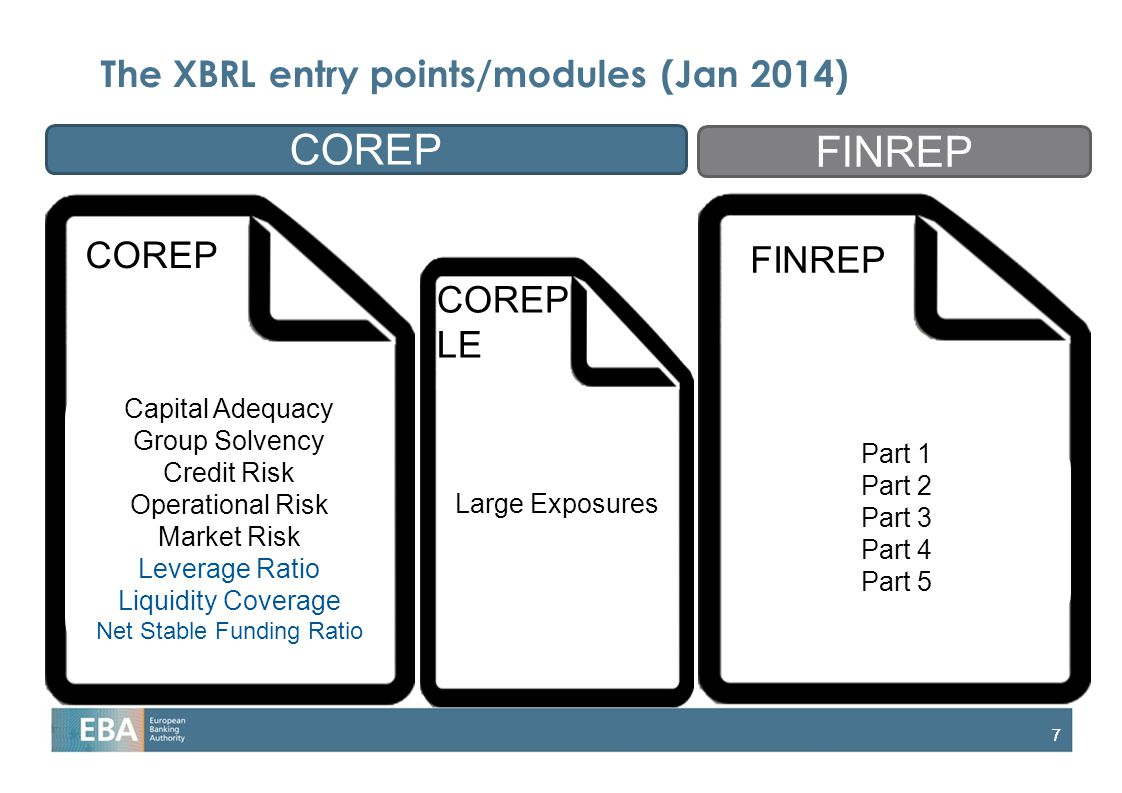 The XBRL entry points/modules (Jan 2014)