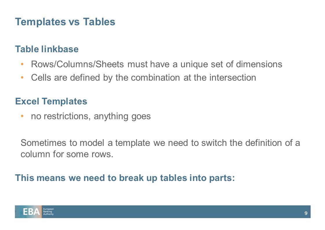 Templates vs Tables Table linkbase
