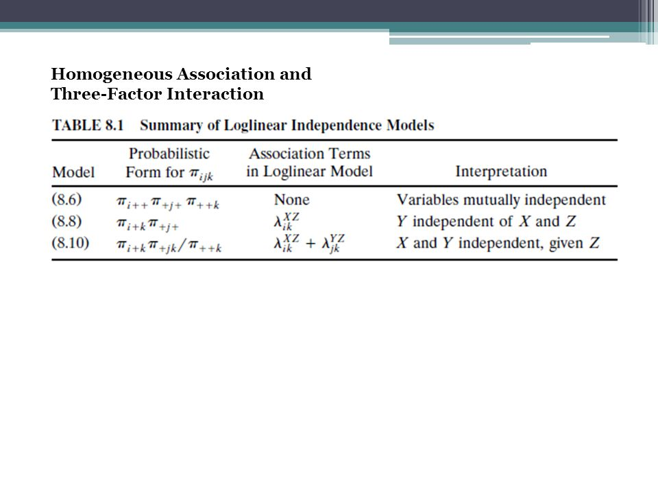 Homogeneous Association and Three-Factor Interaction